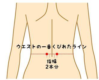 腎愈(じんゆ)